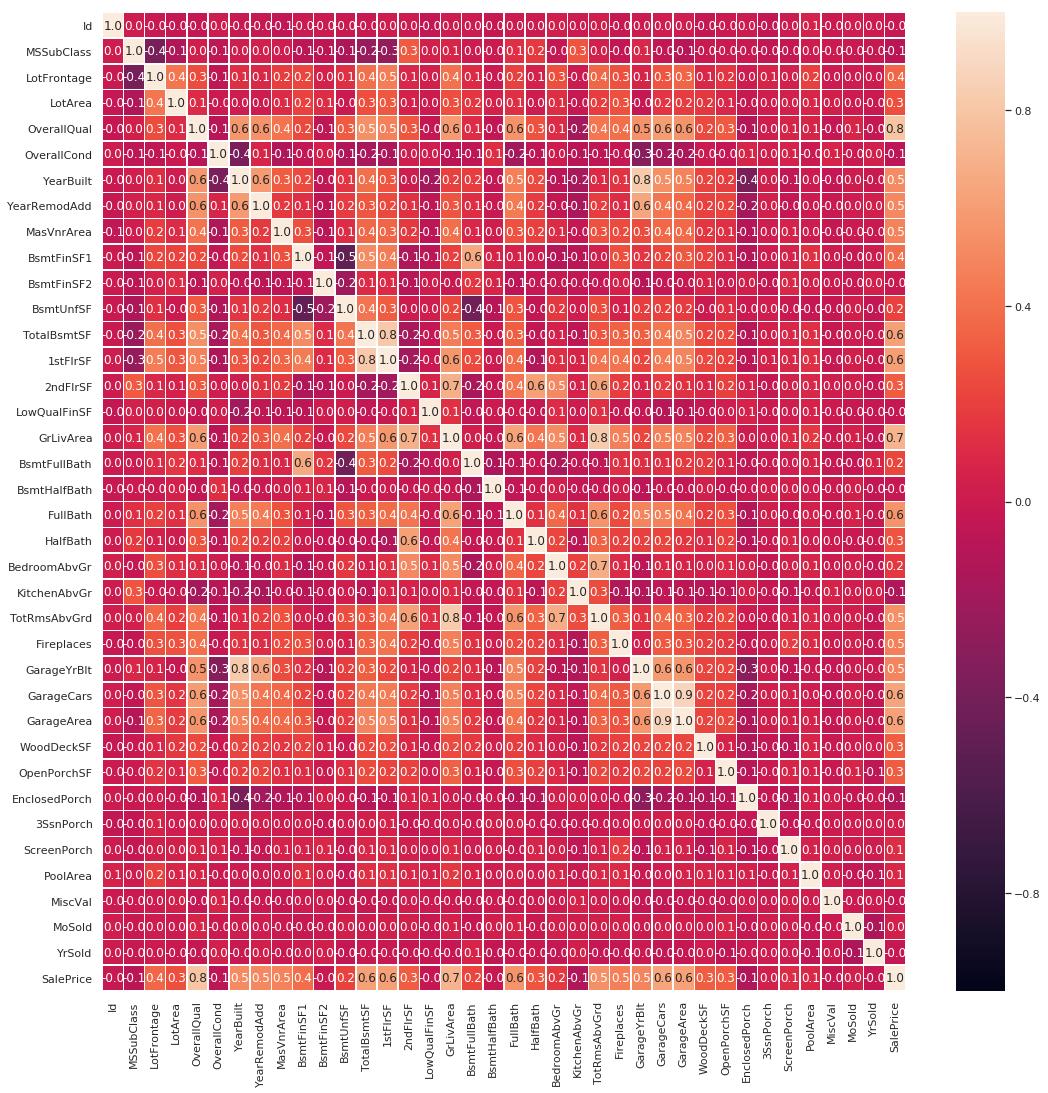 Housing Price Correlation Heatmap